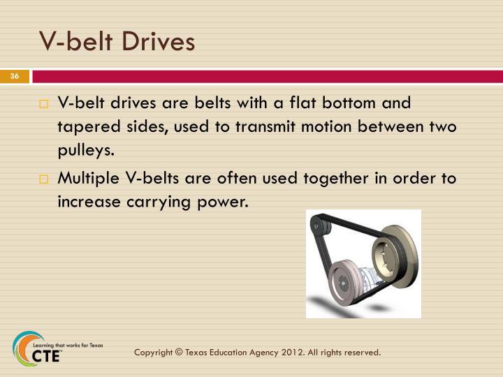 V-belt Drives