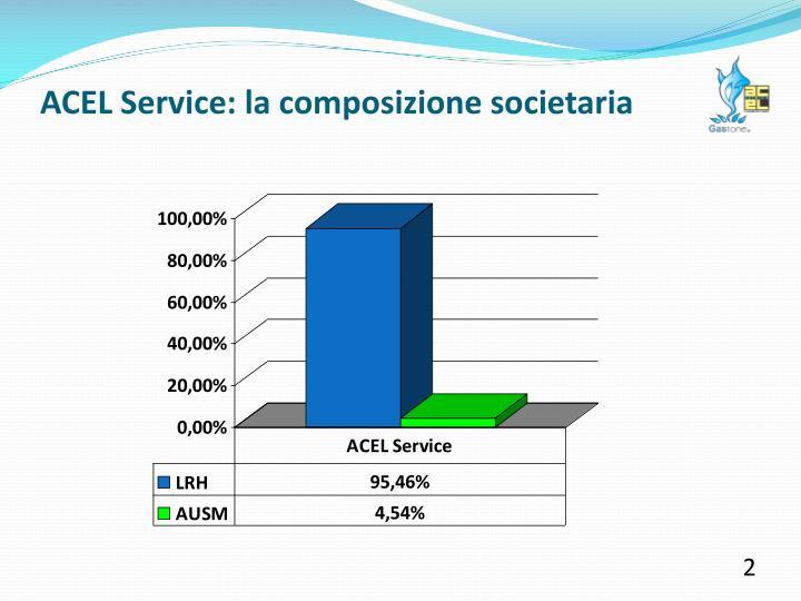 ACEL Service: la composizione societaria