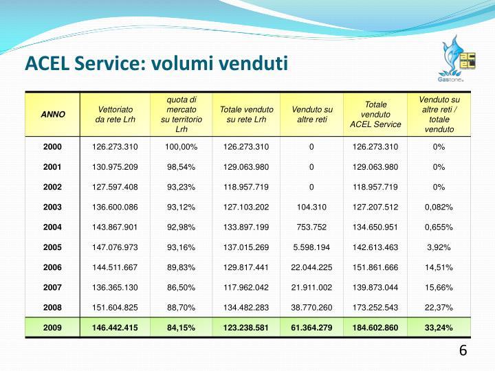 ACEL Service: volumi venduti