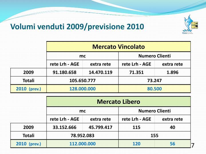 Volumi venduti 2009/previsione 2010