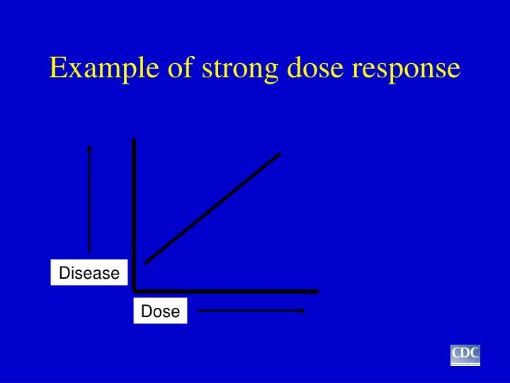 Example of strong dose response