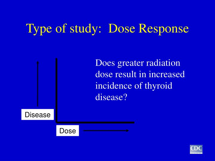 Type of study:  Dose Response