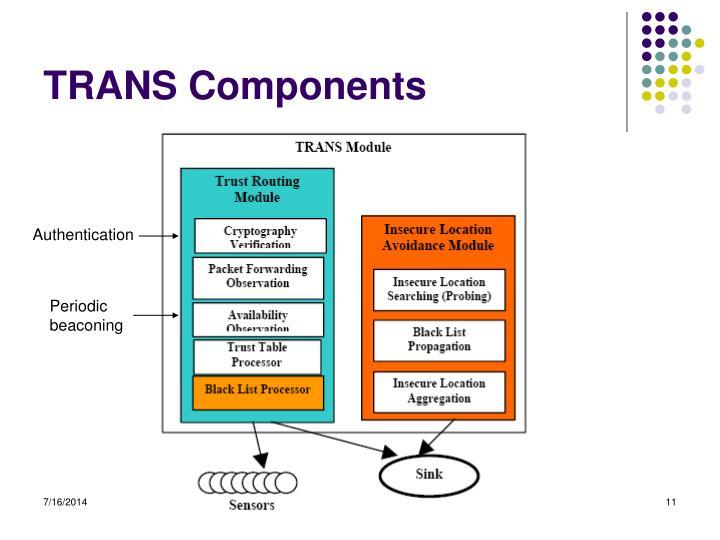 TRANS Components