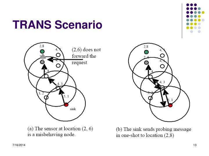 TRANS Scenario