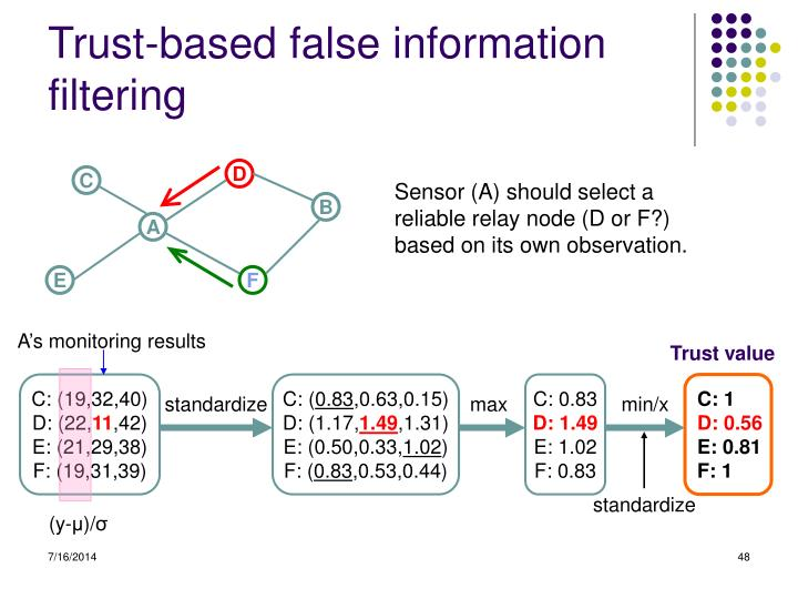 Trust-based false information filtering
