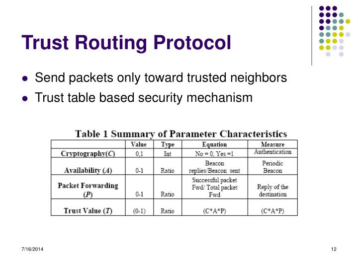 Trust Routing Protocol