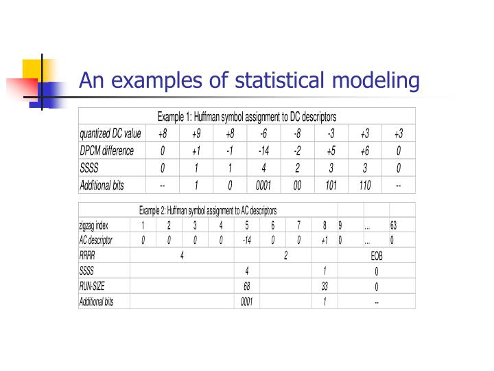 An examples of statistical modeling
