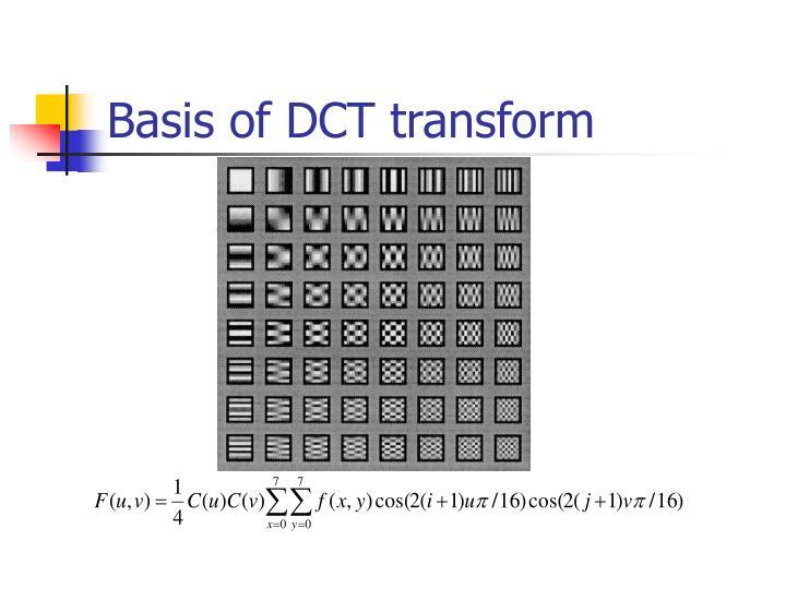 Basis of DCT transform
