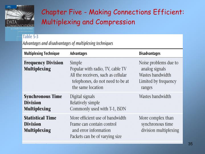 Chapter Five - Making Connections Efficient: