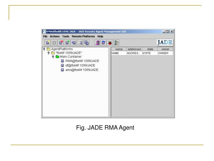 Fig. JADE RMA Agent