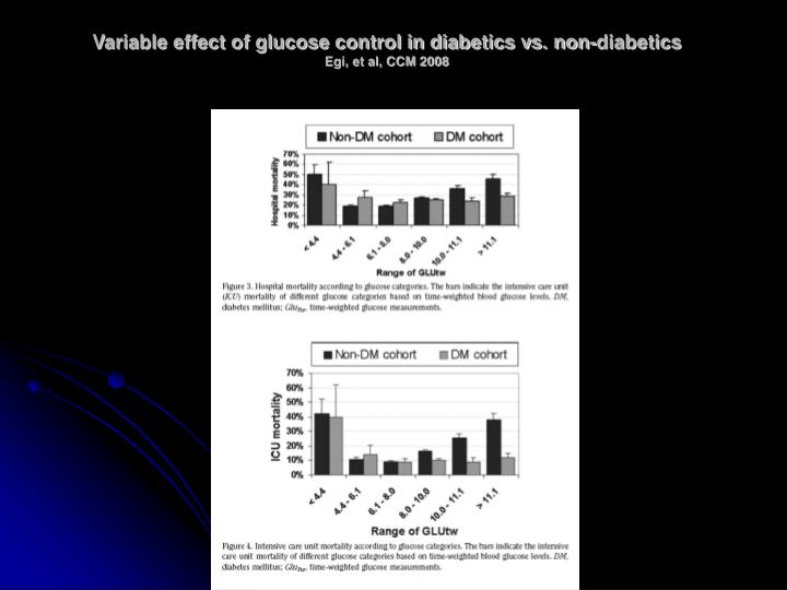 Variable effect of glucose control in diabetics vs. non-diabetics