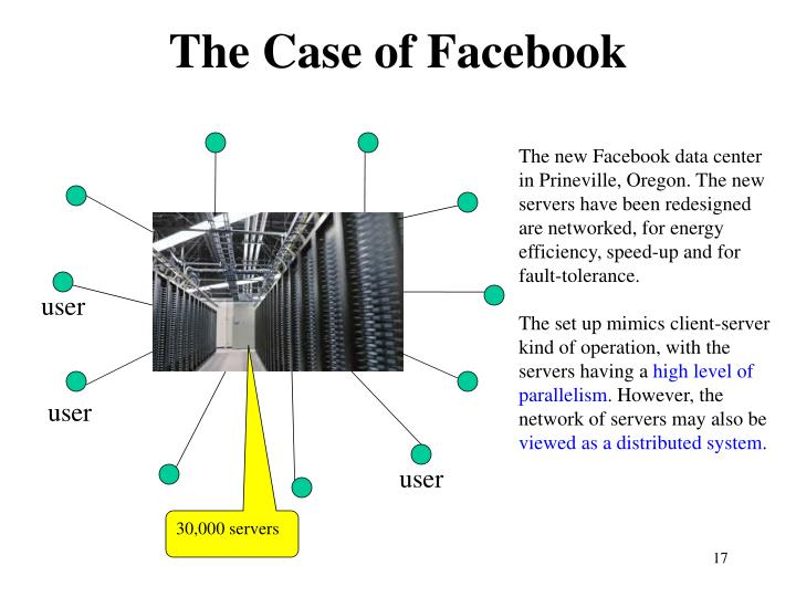 The Case of Facebook