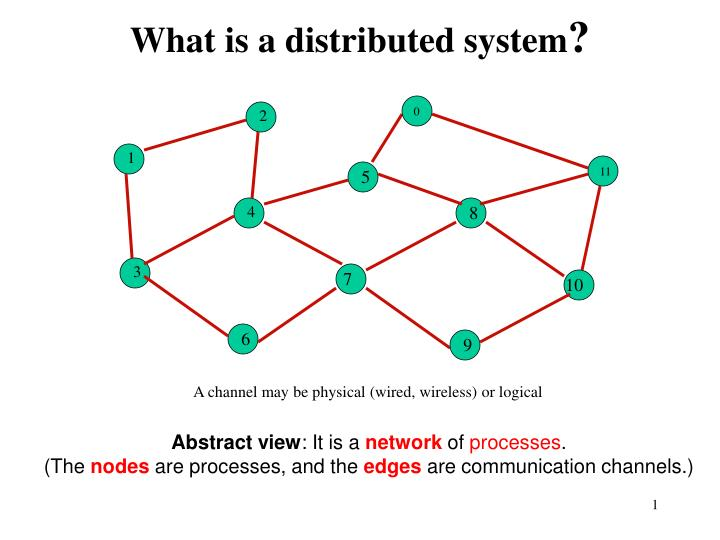 What is a distributed system1