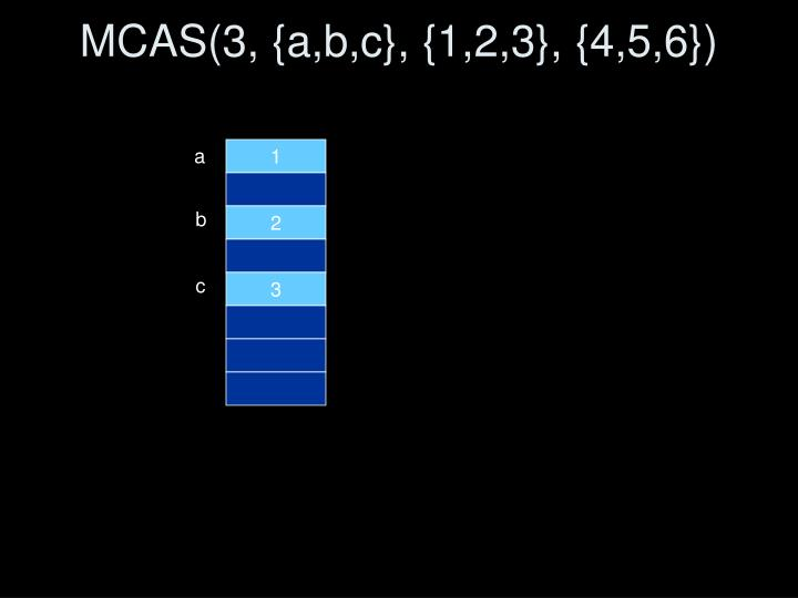 MCAS(3, {a,b,c}, {1,2,3}, {4,5,6})