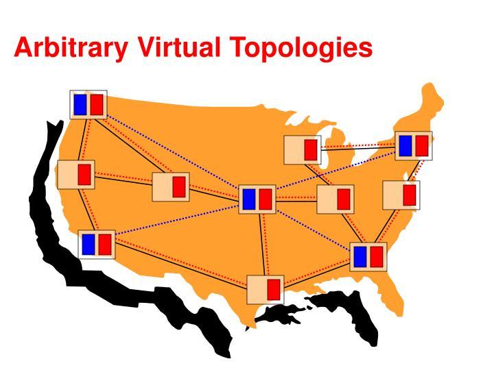 Arbitrary Virtual Topologies