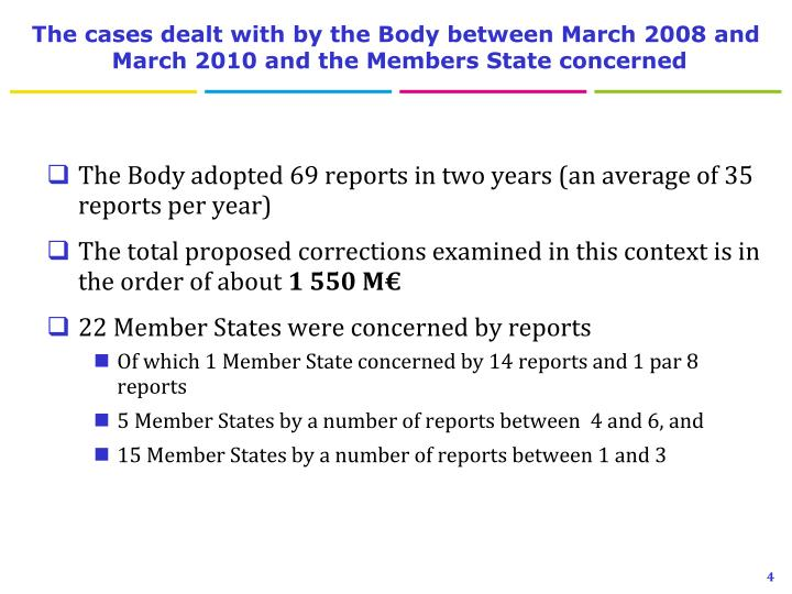 The cases dealt with by the Body between March 2008 and March 2010 and the Members State concerned