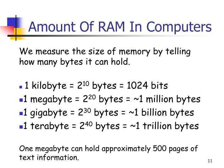 Amount Of RAM In Computers