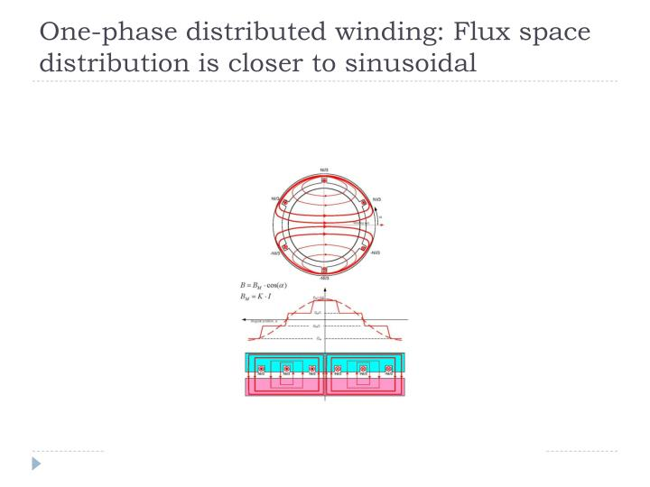 One-phase distributed winding: Flux space distribution is closer to sinusoidal