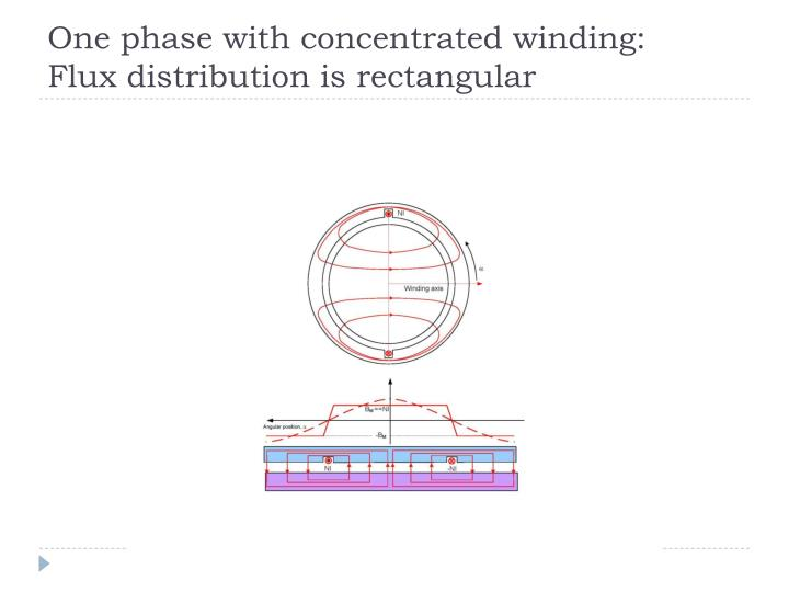 One phase with concentrated winding: