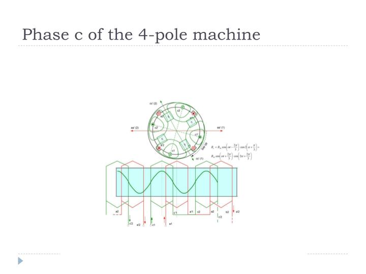 Phase c of the 4-pole machine