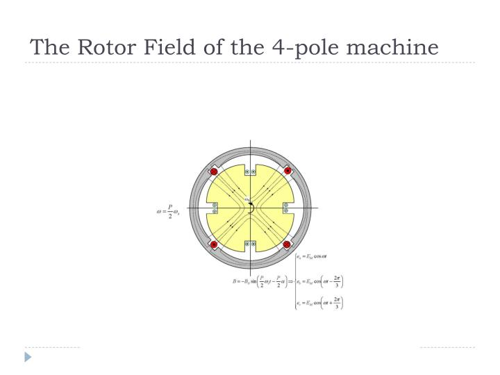The Rotor Field of the 4-pole machine