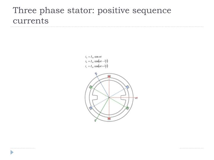 Three phase stator: positive sequence currents
