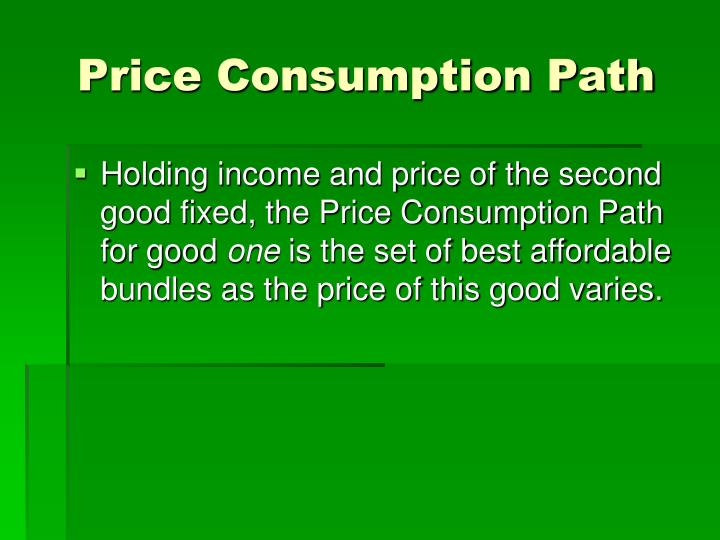 Price Consumption Path