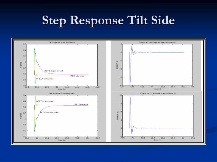 Step Response Tilt Side