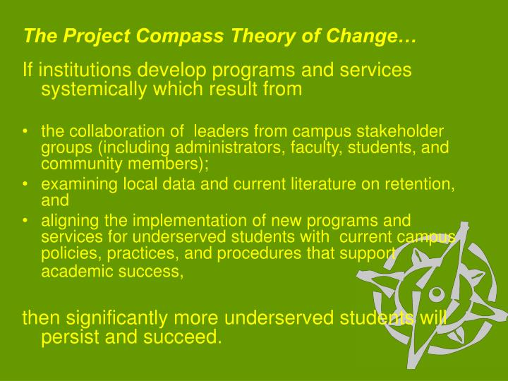 The Project Compass Theory of Change…