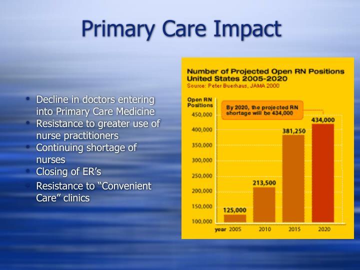 Primary Care Impact