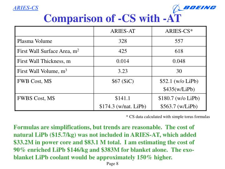 Comparison of -CS with -AT