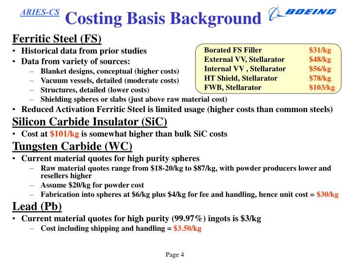 Costing Basis Background