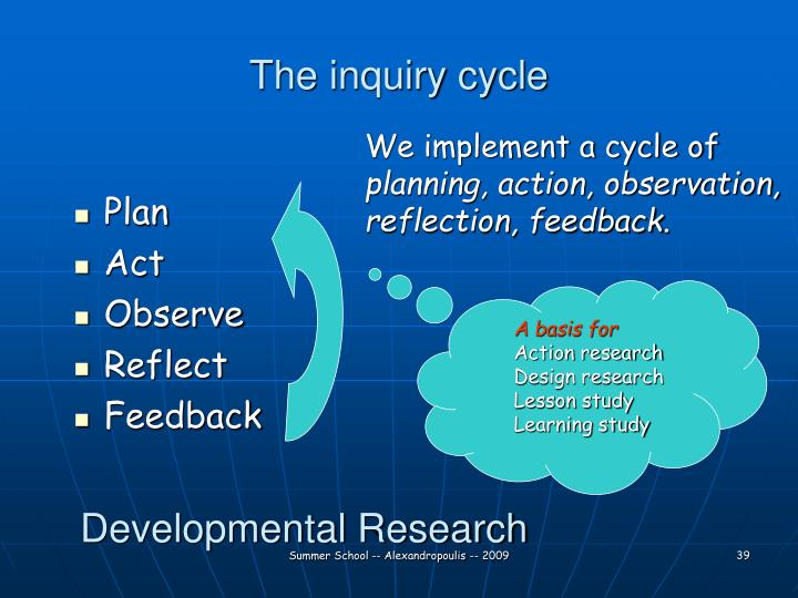 The inquiry cycle