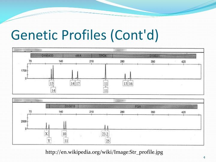 Genetic Profiles (Cont'd)