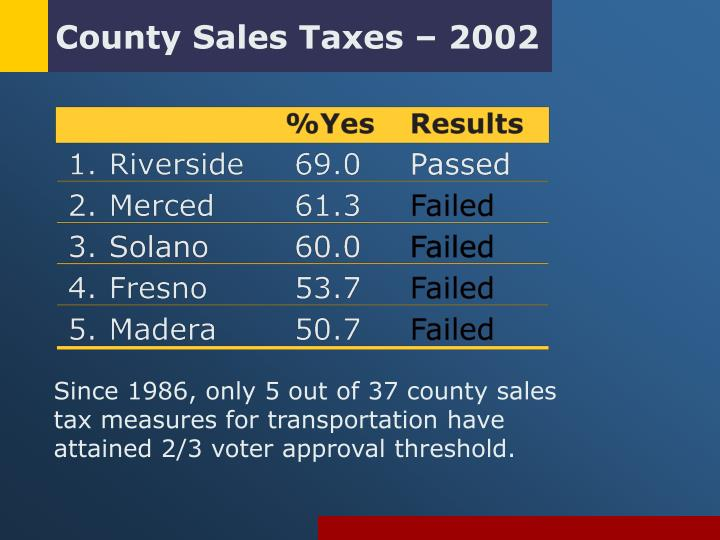 County Sales Taxes – 2002