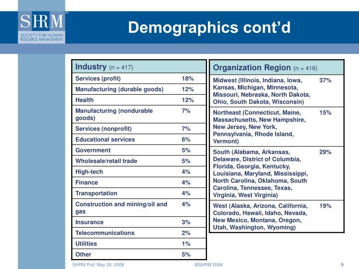 Demographics cont'd