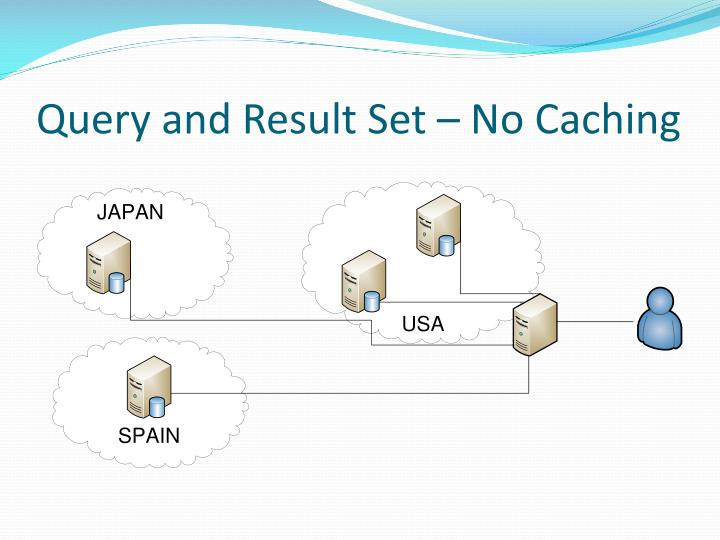 Query and Result Set – No Caching