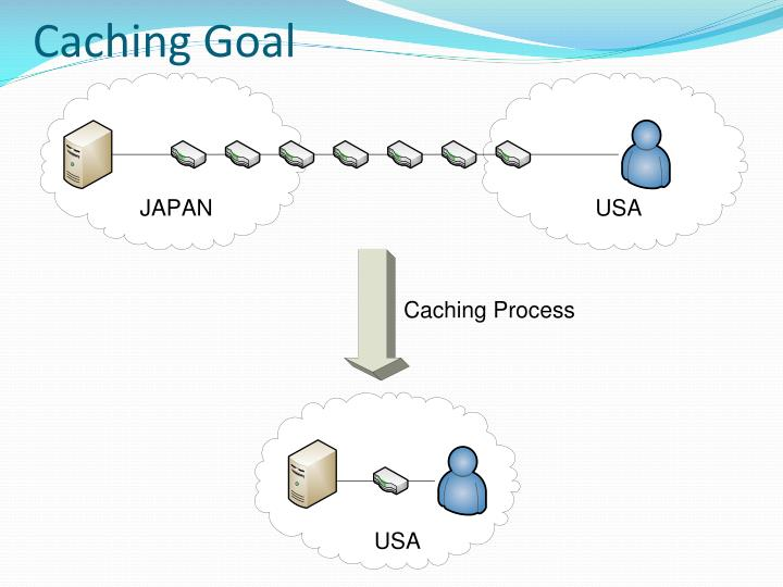 Caching Goal