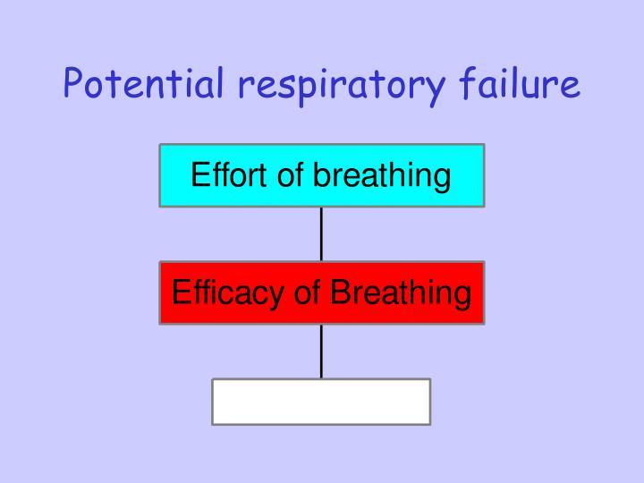 Potential respiratory failure