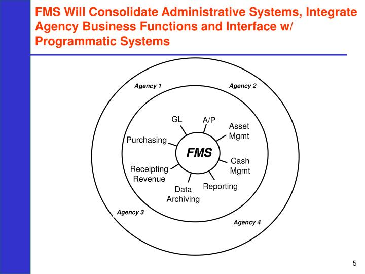 FMS Will Consolidate Administrative Systems, Integrate
