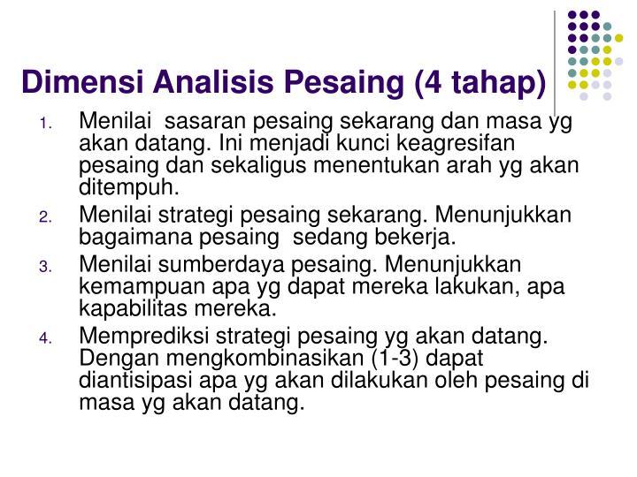 Dimensi Analisis Pesaing (4 tahap)