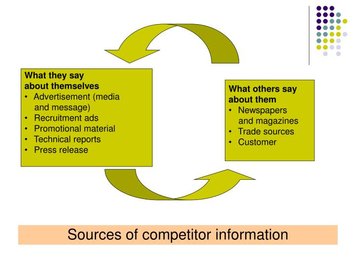 Sources of competitor information