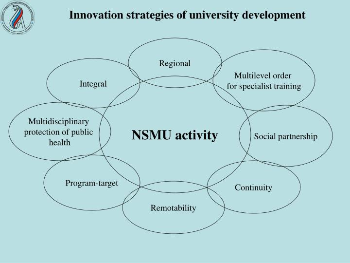 Innovation strategies of university development