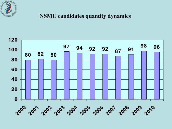 NSMU candidates quantity dynamics