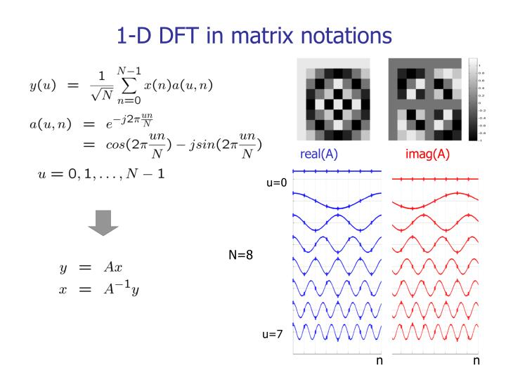 1-D DFT in matrix notations