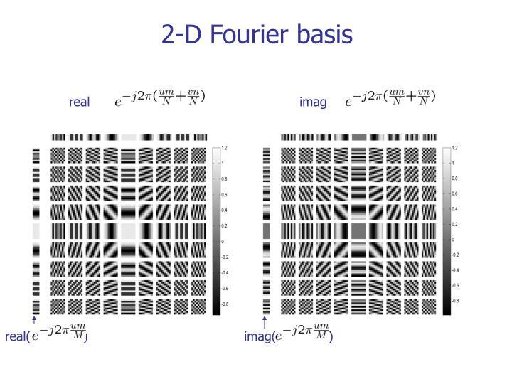 2-D Fourier basis