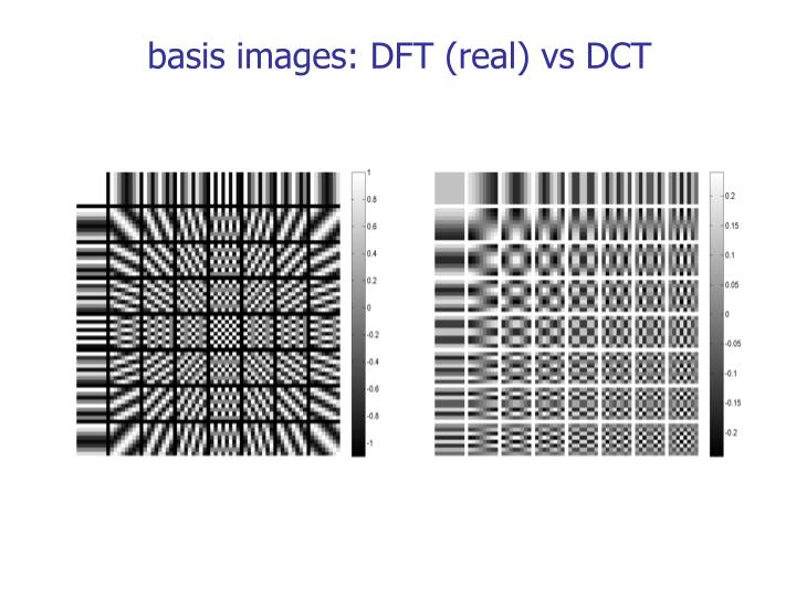 basis images: DFT (real) vs DCT
