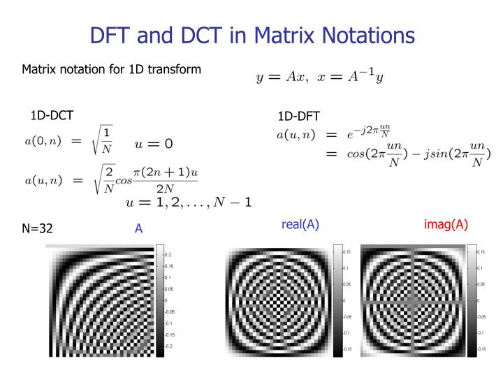 DFT and DCT in Matrix Notations