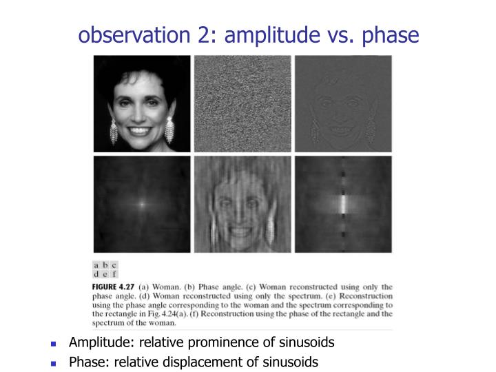 observation 2: amplitude vs. phase