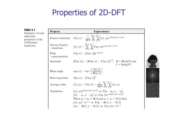 Properties of 2D-DFT